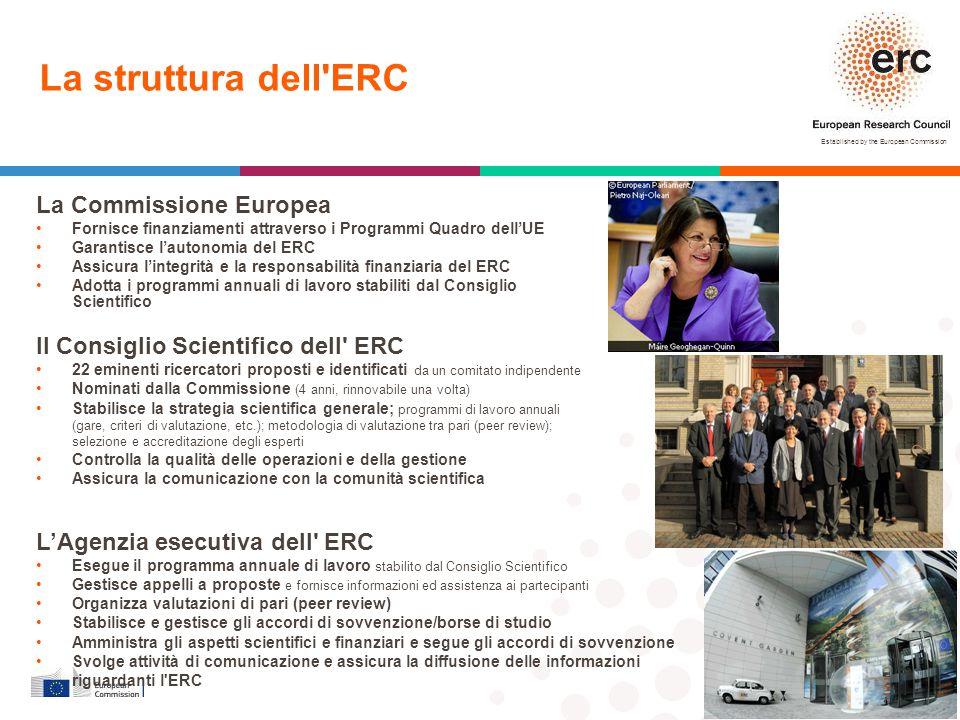 La struttura dell ERC La Commissione Europea