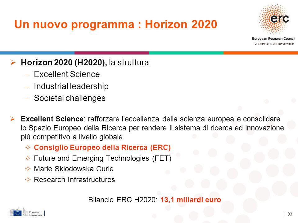 Un nuovo programma : Horizon 2020