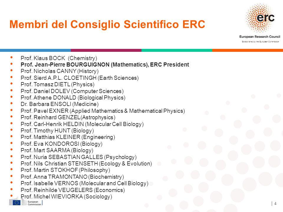 Membri del Consiglio Scientifico ERC