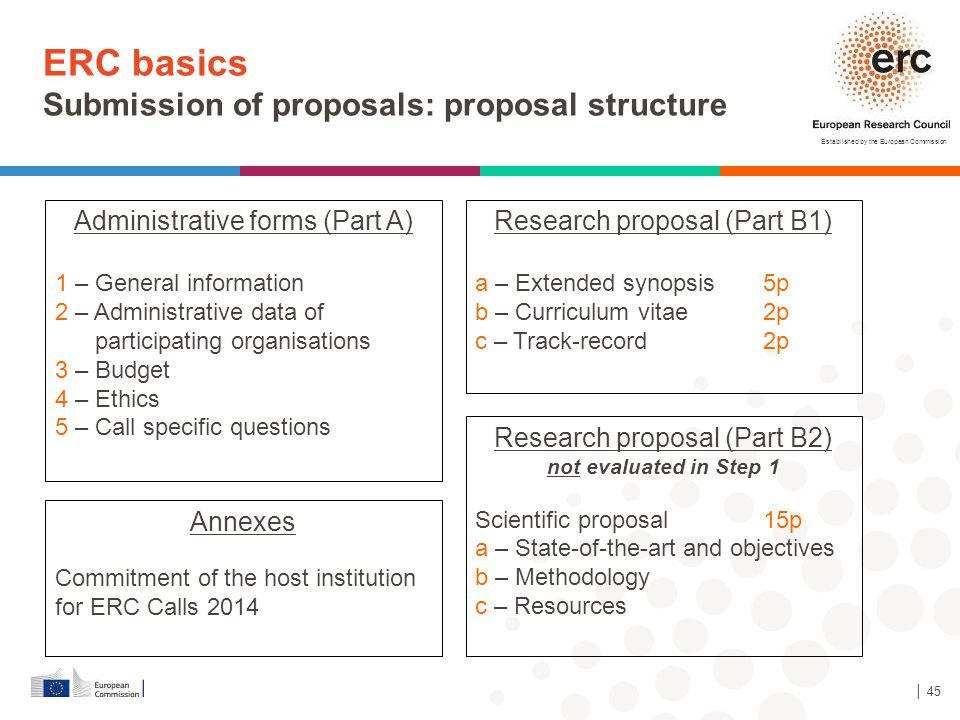 ERC basics Submission of proposals: proposal structure