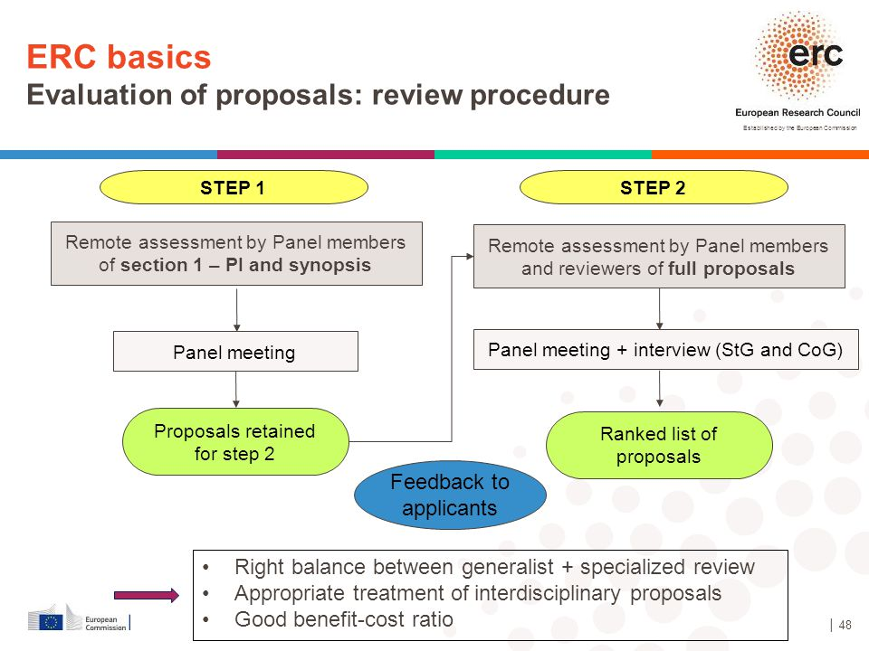 ERC basics Evaluation of proposals: review procedure