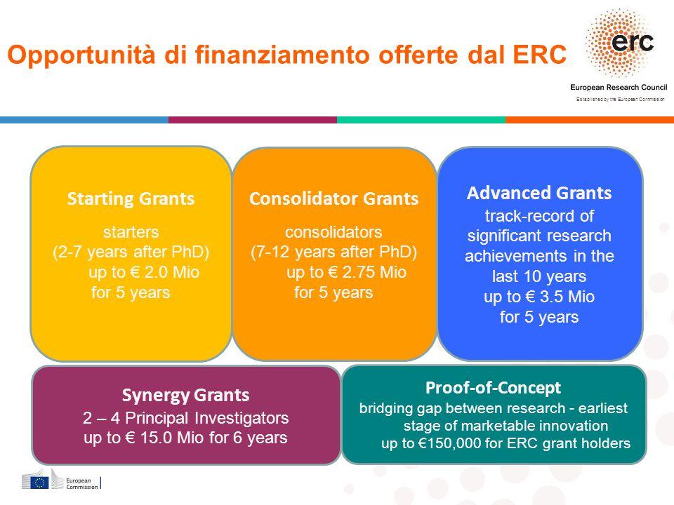 Opportunità di finanziamento offerte dal ERC