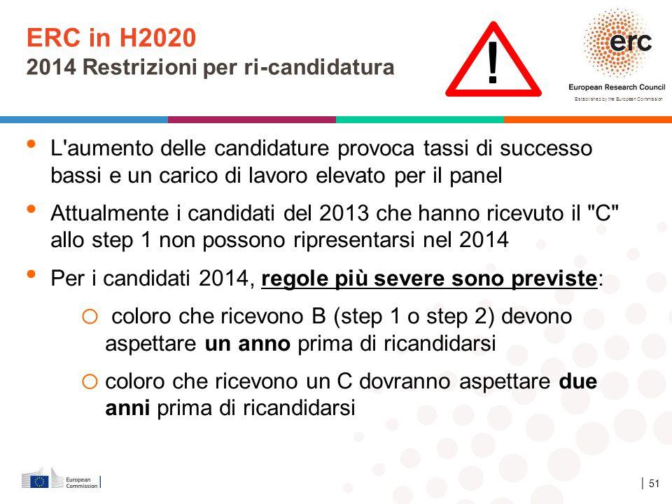 ! ERC in H2020 2014 Restrizioni per ri-candidatura