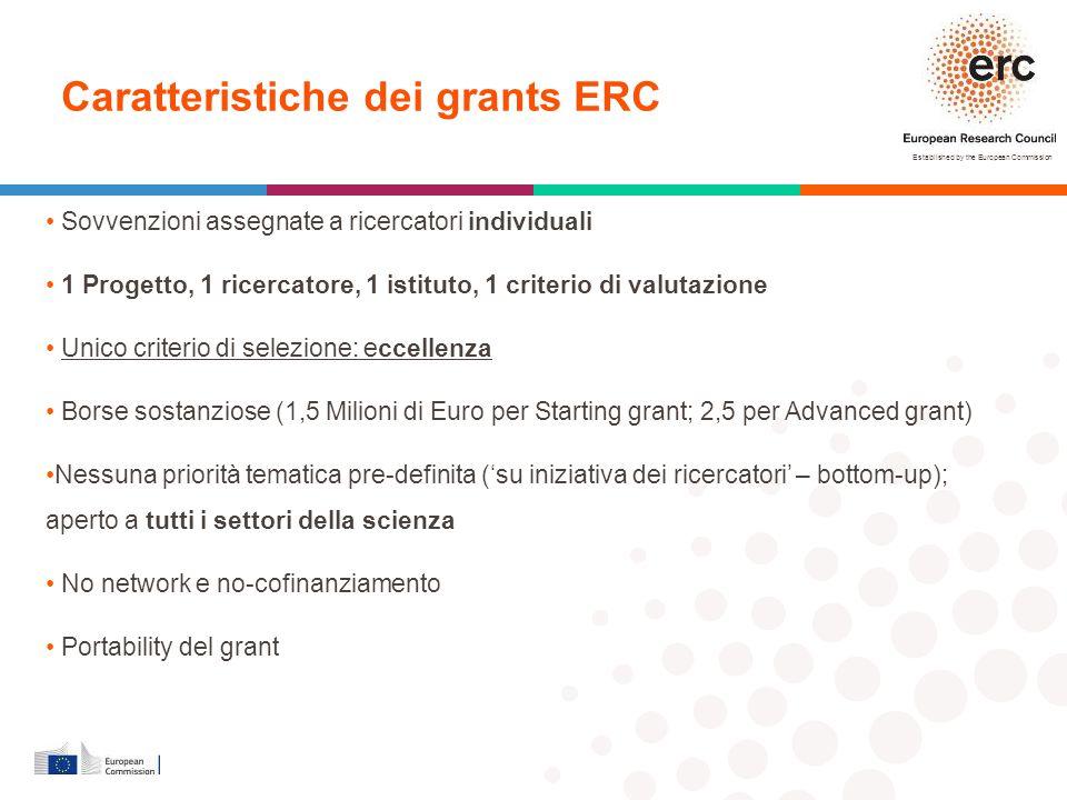 Caratteristiche dei grants ERC