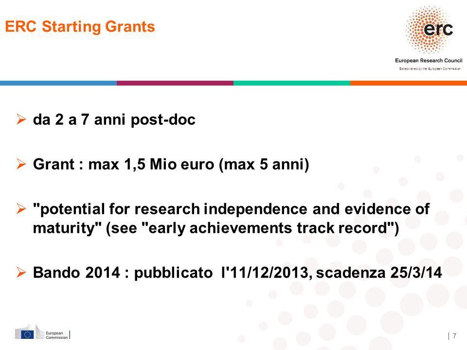 Grant : max 1,5 Mio euro (max 5 anni)