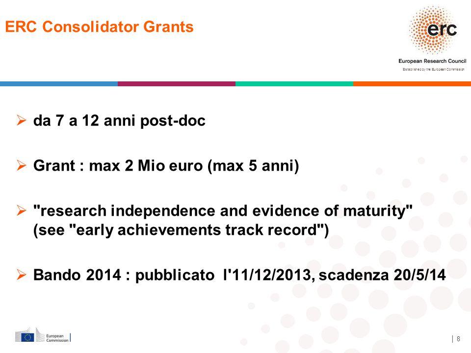 ERC Consolidator Grants