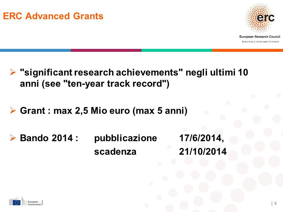 Grant : max 2,5 Mio euro (max 5 anni)