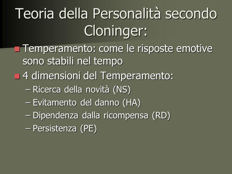 Teoria della Personalità secondo Cloninger: