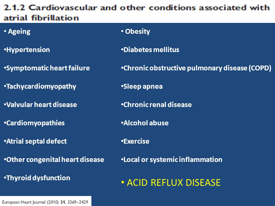 ACID REFLUX DISEASE Ageing Hypertension Symptomatic heart failure