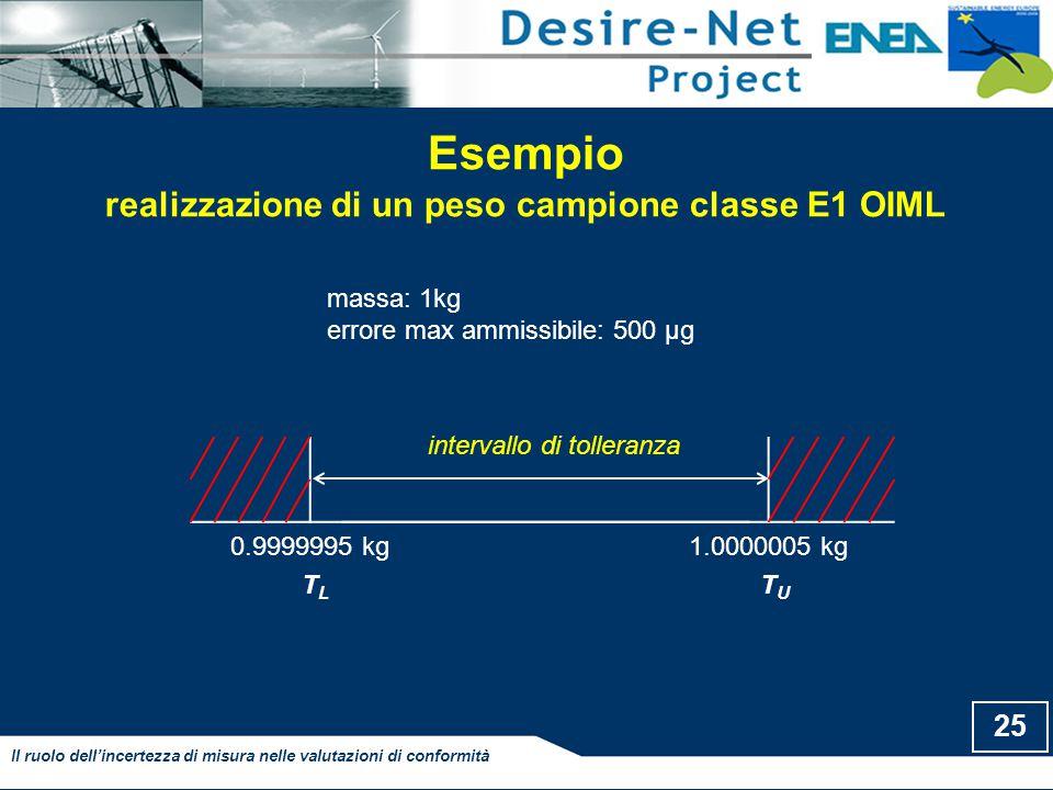 Esempio realizzazione di un peso campione classe E1 OIML
