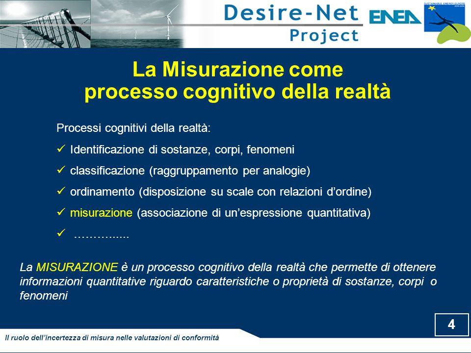 La Misurazione come processo cognitivo della realtà