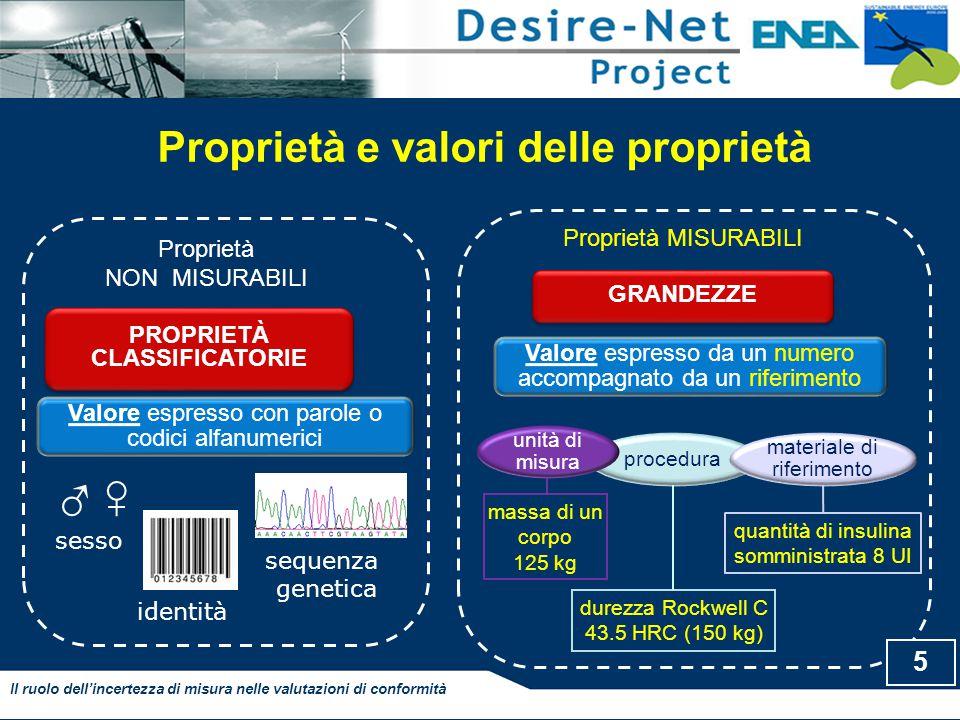 Proprietà e valori delle proprietà