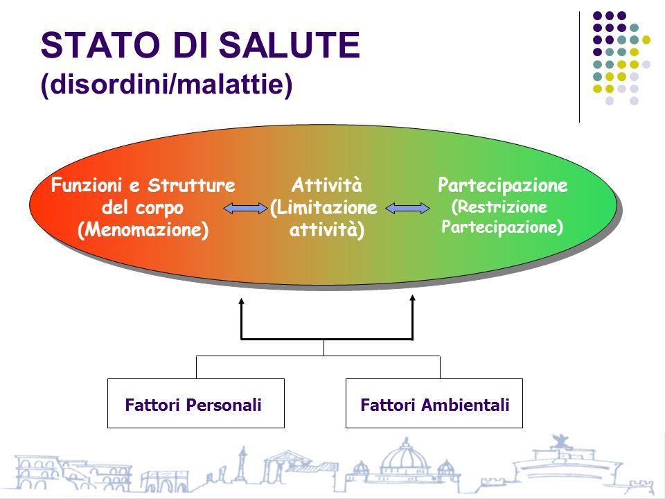 STATO DI SALUTE (disordini/malattie)