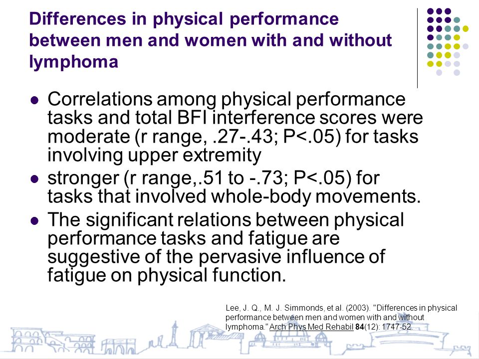 Differences in physical performance between men and women with and without lymphoma