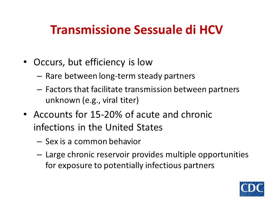 Transmissione Sessuale di HCV