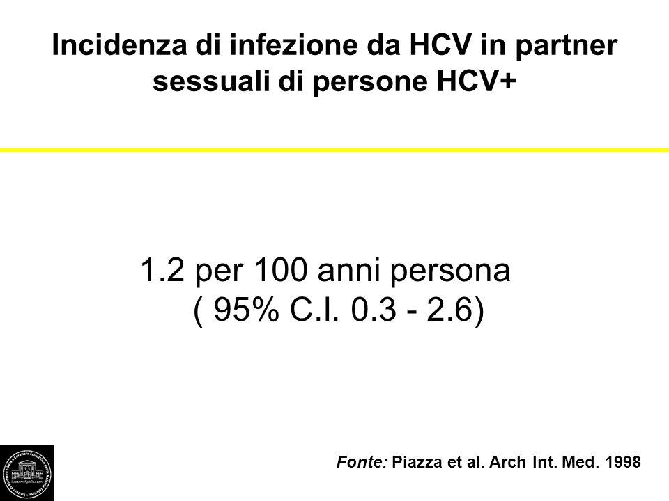 Incidenza di infezione da HCV in partner sessuali di persone HCV+