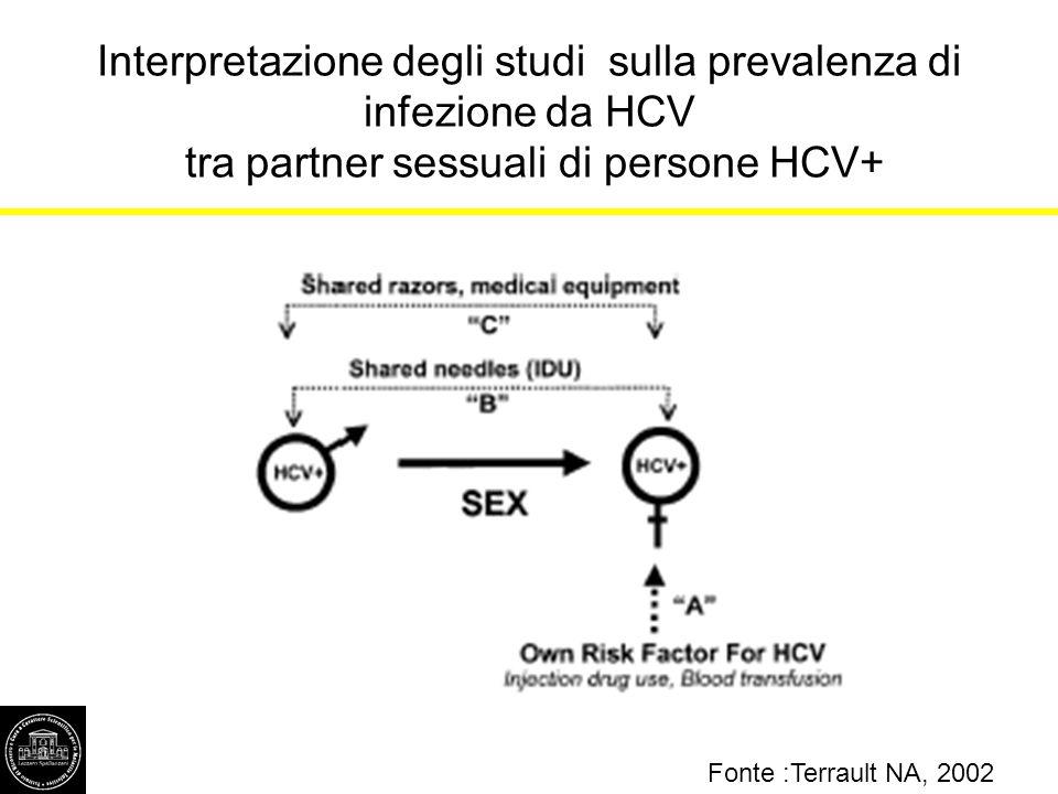 Interpretazione degli studi sulla prevalenza di infezione da HCV tra partner sessuali di persone HCV+