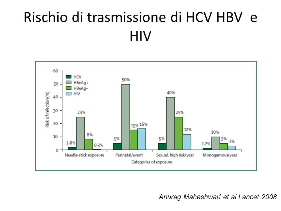 Rischio di trasmissione di HCV HBV e HIV