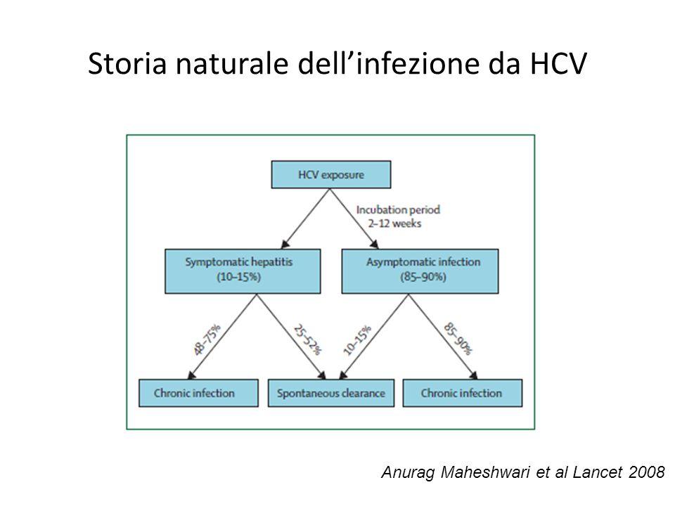Storia naturale dell'infezione da HCV