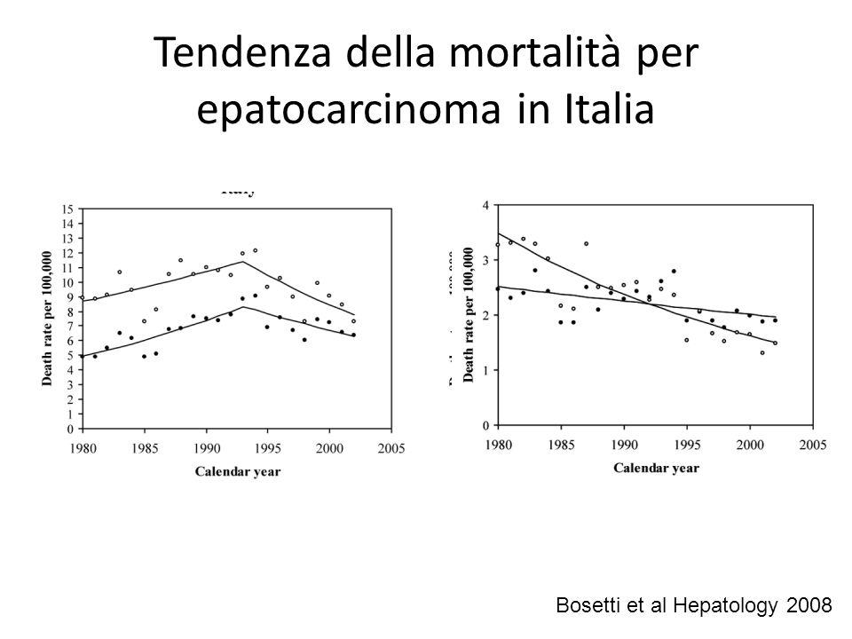 Tendenza della mortalità per epatocarcinoma in Italia