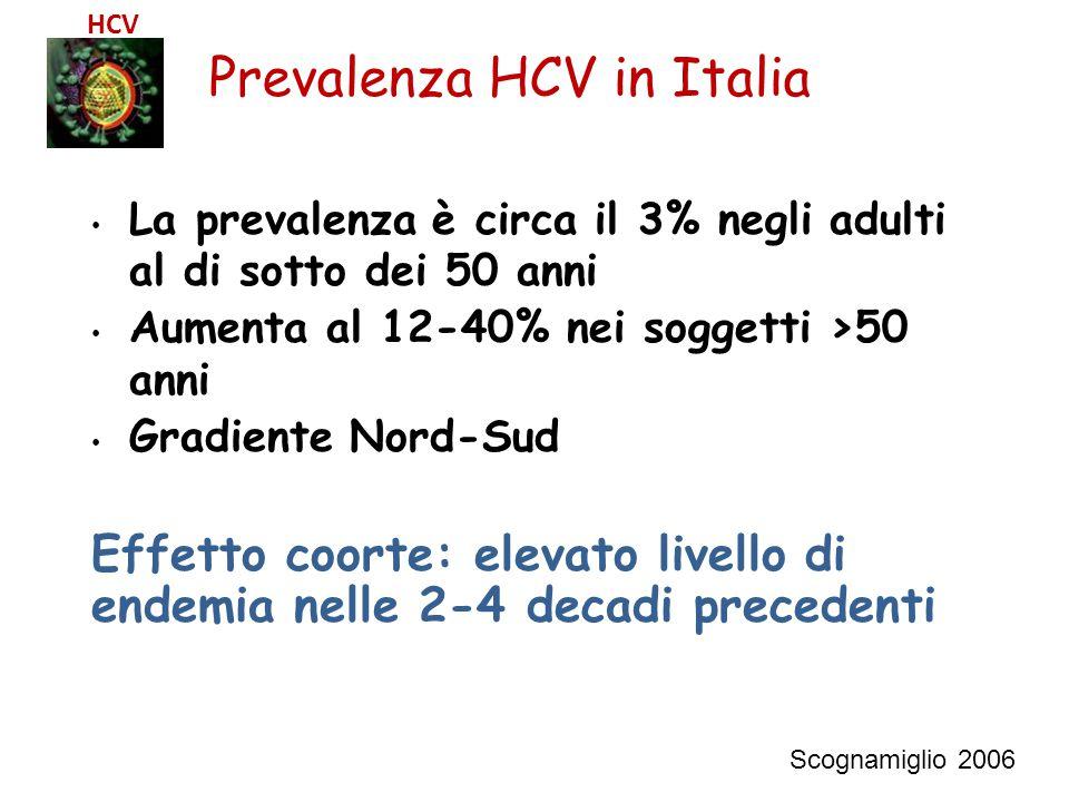 Prevalenza HCV in Italia