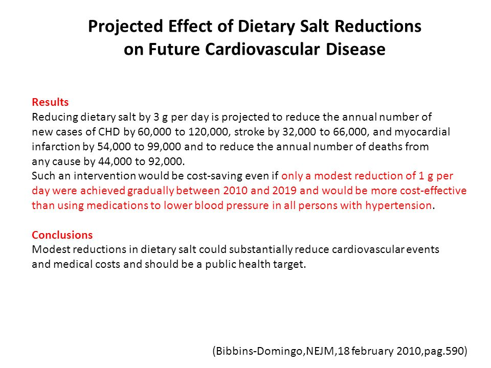 Projected Effect of Dietary Salt Reductions