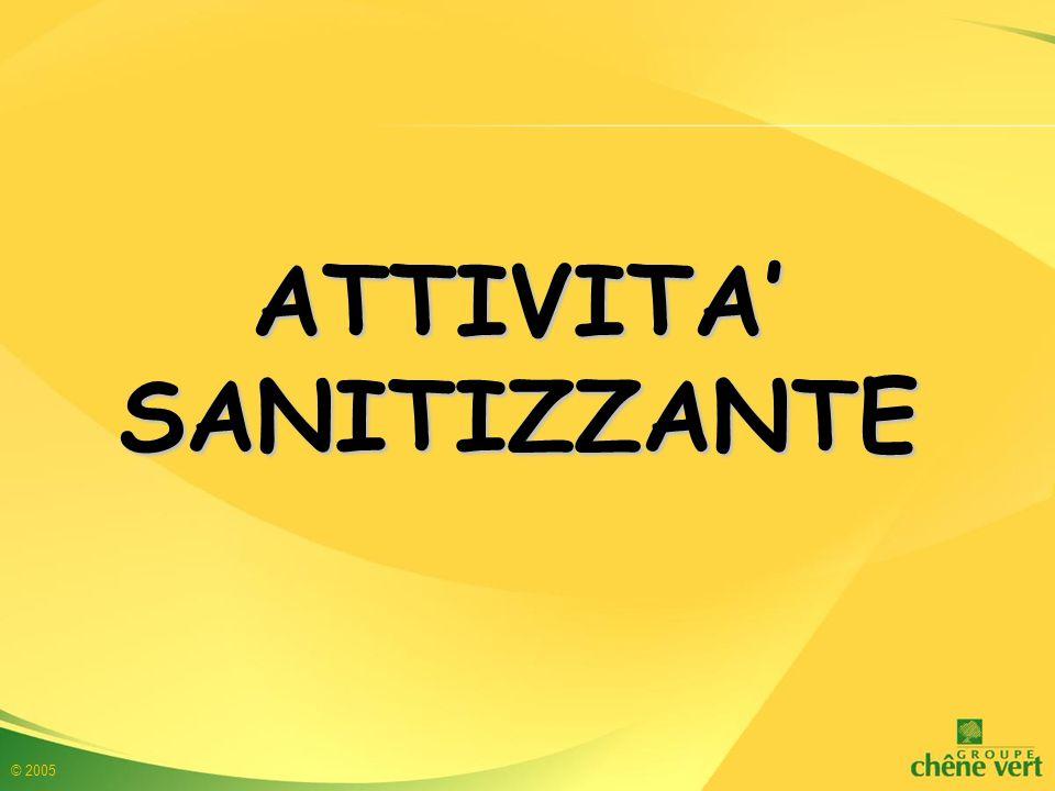 ATTIVITA' SANITIZZANTE