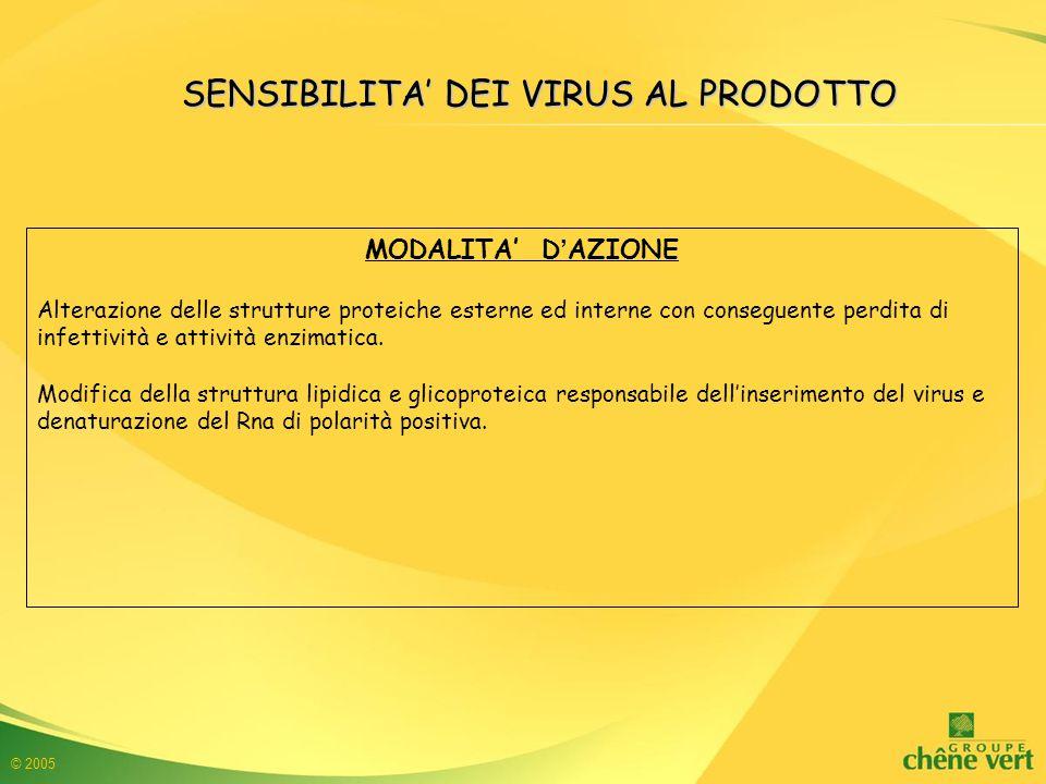 SENSIBILITA' DEI VIRUS AL PRODOTTO