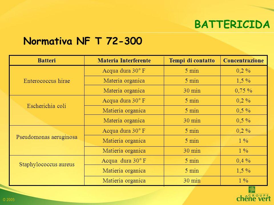 BATTERICIDA Normativa NF T 72-300 1 % 30 min Matieria organica 1,5 %