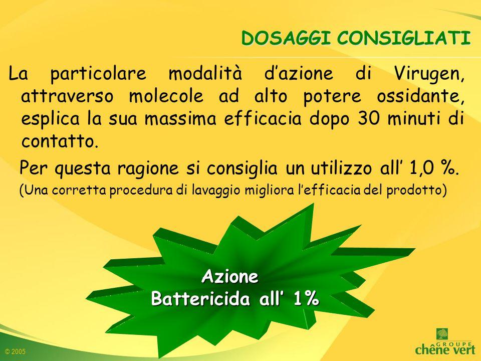 Azione Battericida all' 1%