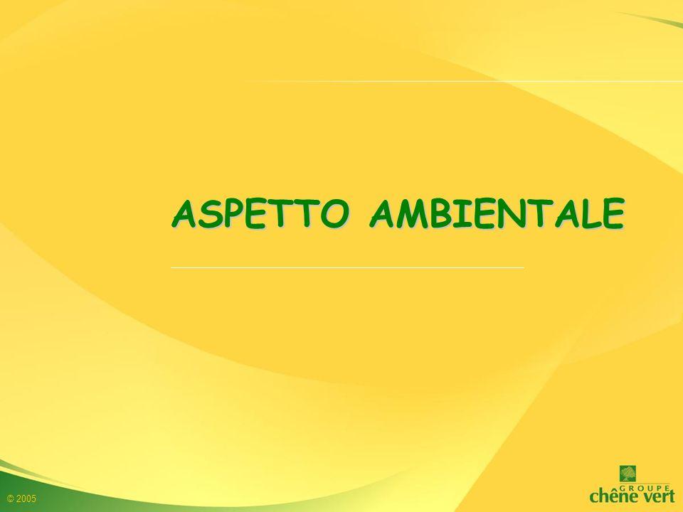 ASPETTO AMBIENTALE