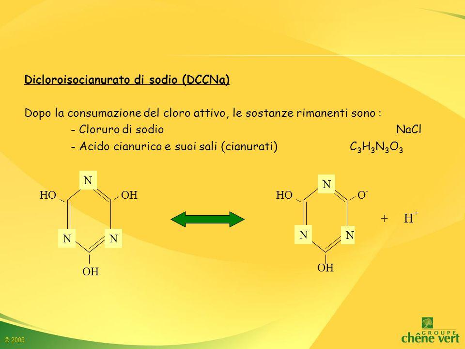 + H+ Dicloroisocianurato di sodio (DCCNa)