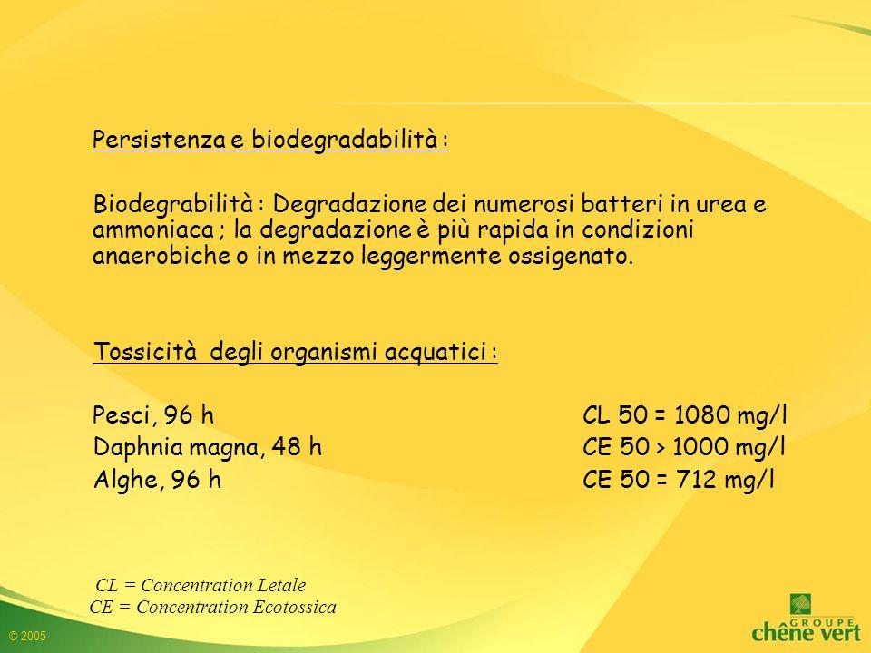 Persistenza e biodegradabilità :