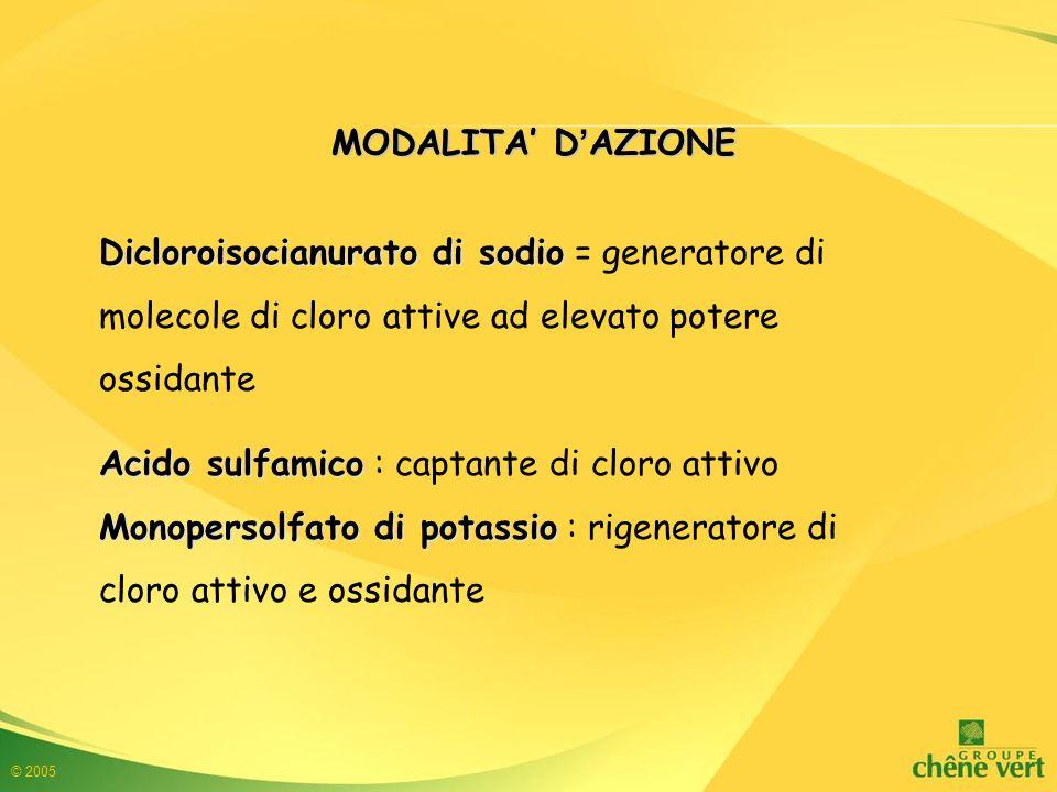 MODALITA' D'AZIONE Dicloroisocianurato di sodio = generatore di molecole di cloro attive ad elevato potere ossidante.