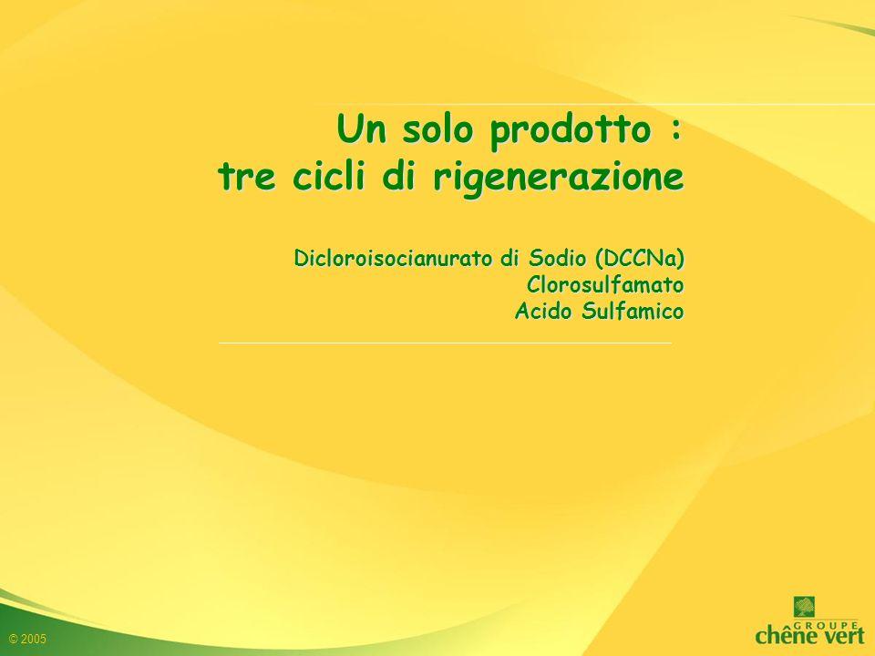 Un solo prodotto : tre cicli di rigenerazione Dicloroisocianurato di Sodio (DCCNa) Clorosulfamato Acido Sulfamico