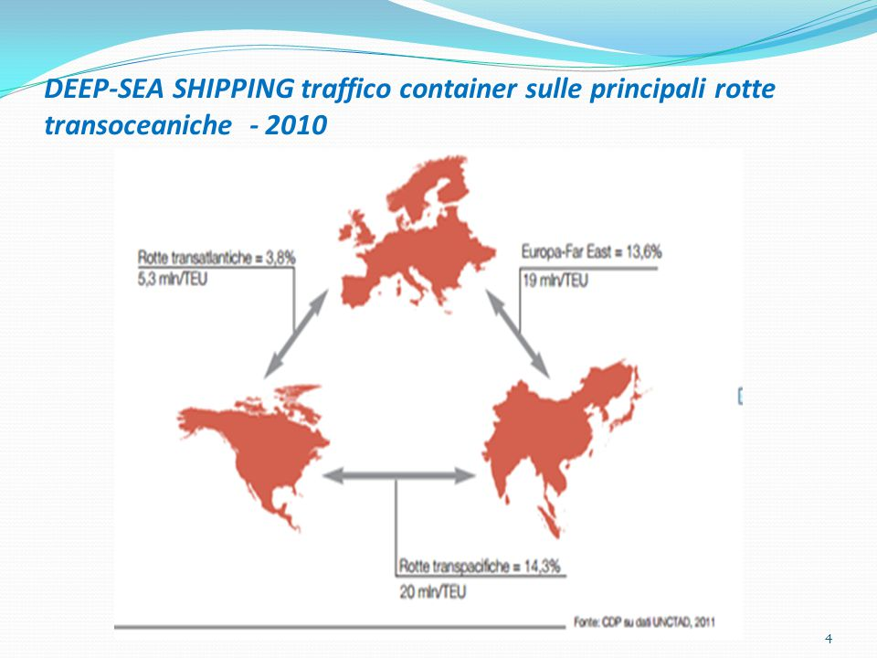 DEEP-SEA SHIPPING traffico container sulle principali rotte transoceaniche - 2010