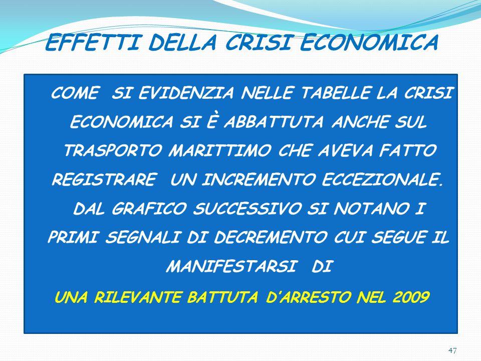 EFFETTI DELLA CRISI ECONOMICA