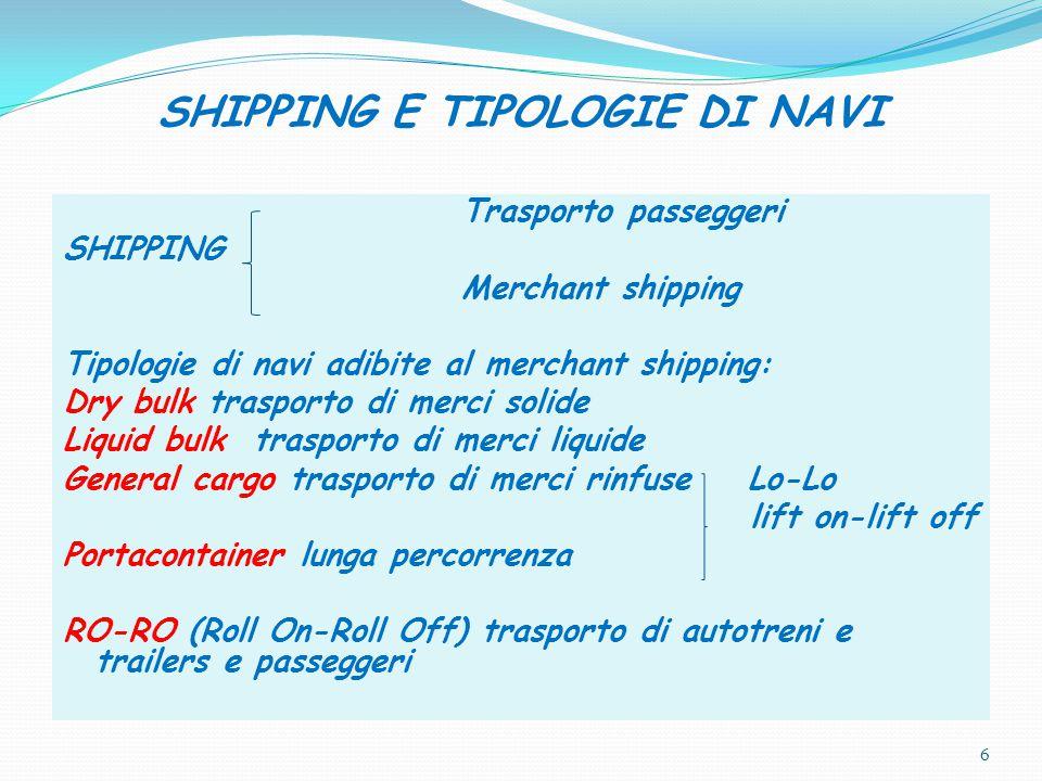 SHIPPING E TIPOLOGIE DI NAVI