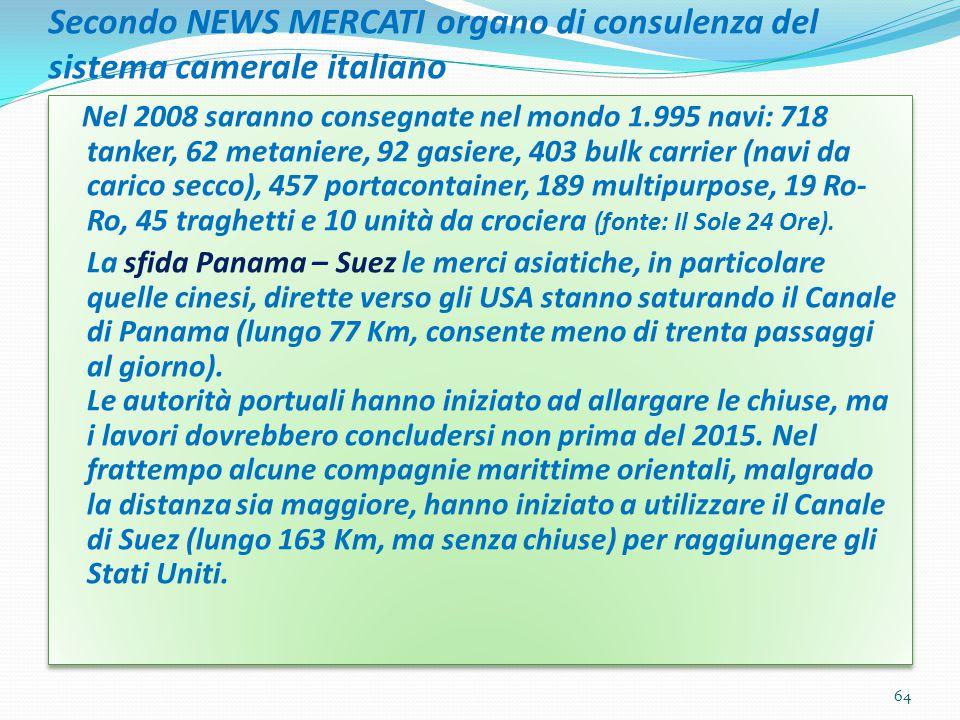 Secondo NEWS MERCATI organo di consulenza del sistema camerale italiano