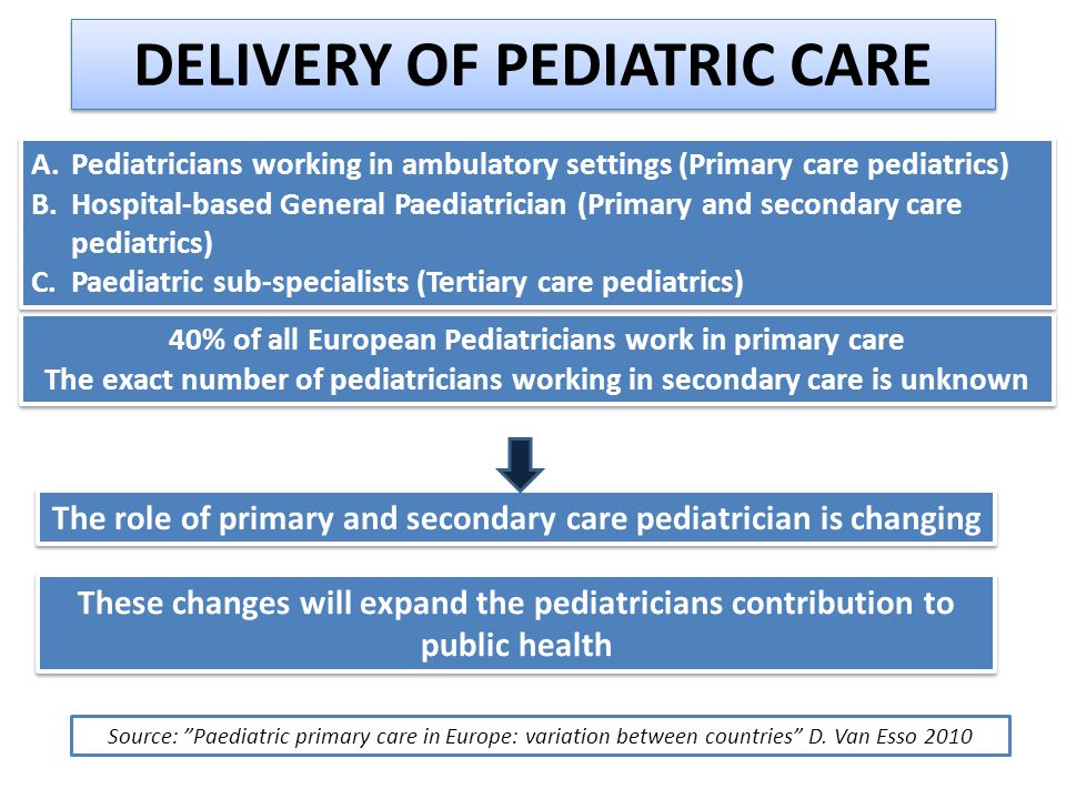 DELIVERY OF PEDIATRIC CARE