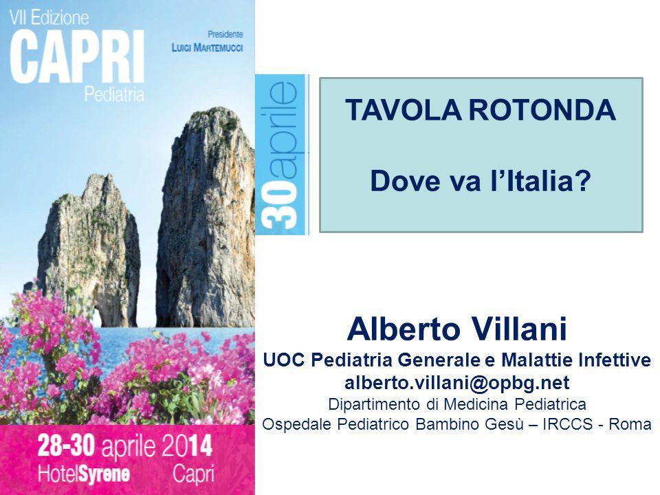 TAVOLA ROTONDA Dove va l'Italia