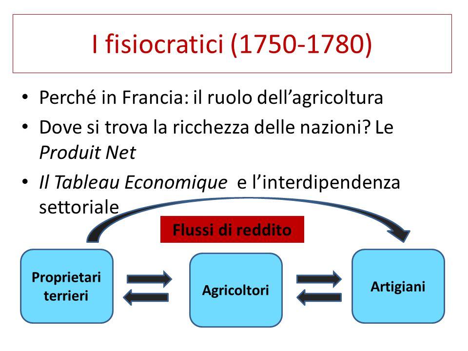 I fisiocratici (1750-1780) Perché in Francia: il ruolo dell'agricoltura. Dove si trova la ricchezza delle nazioni Le Produit Net.