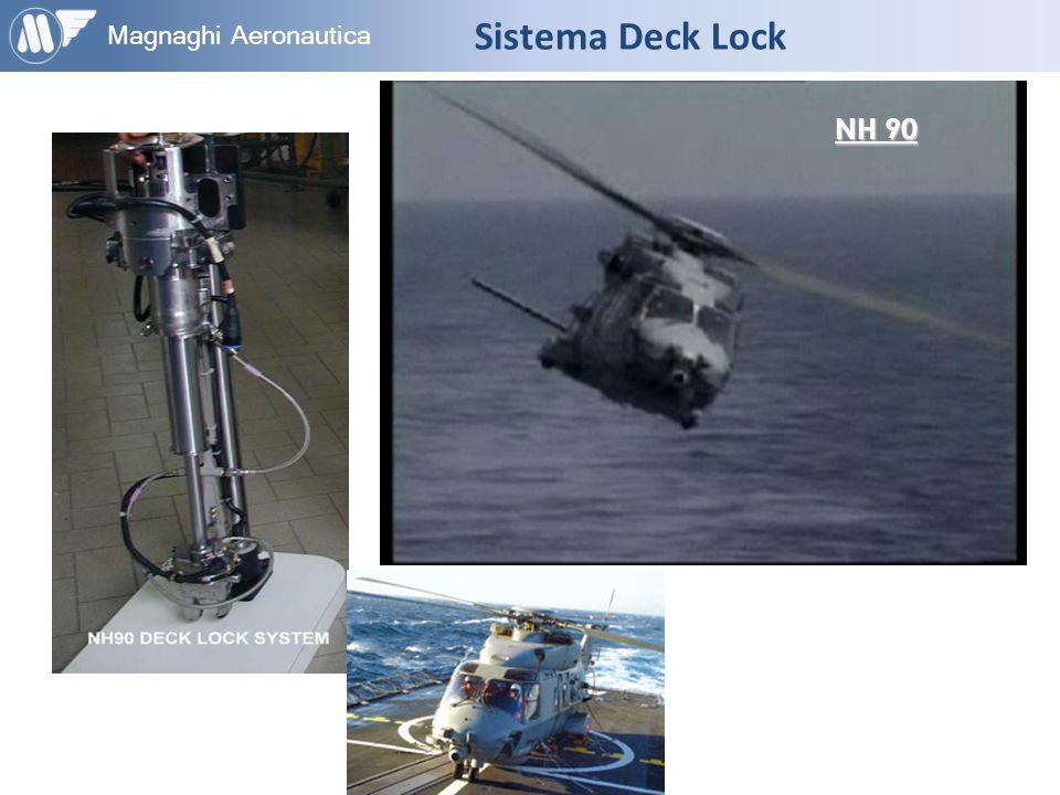 Sistema Deck Lock NH 90