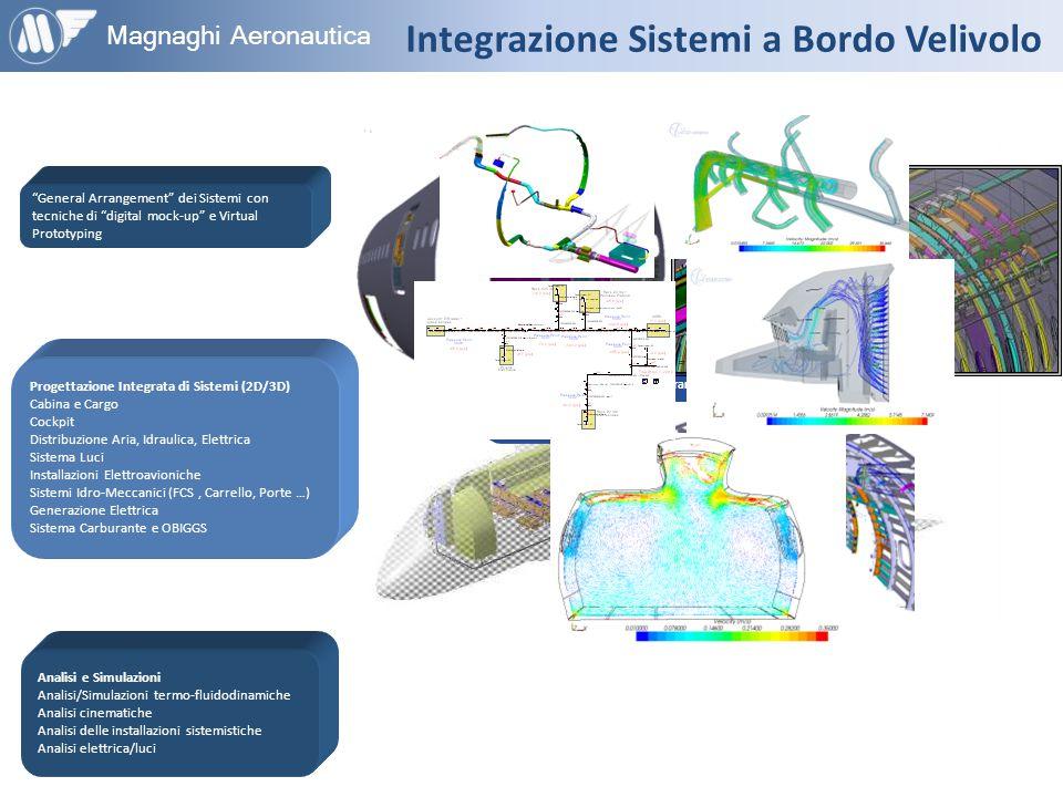 Integrazione Sistemi a Bordo Velivolo