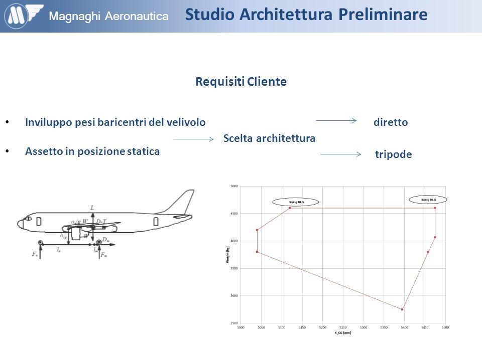 Studio Architettura Preliminare
