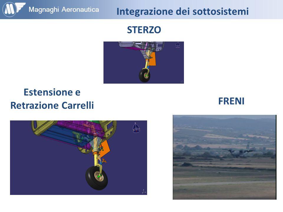 Integrazione dei sottosistemi Estensione e Retrazione Carrelli