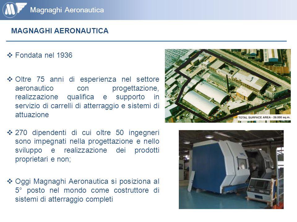 MAGNAGHI AERONAUTICA Fondata nel 1936.