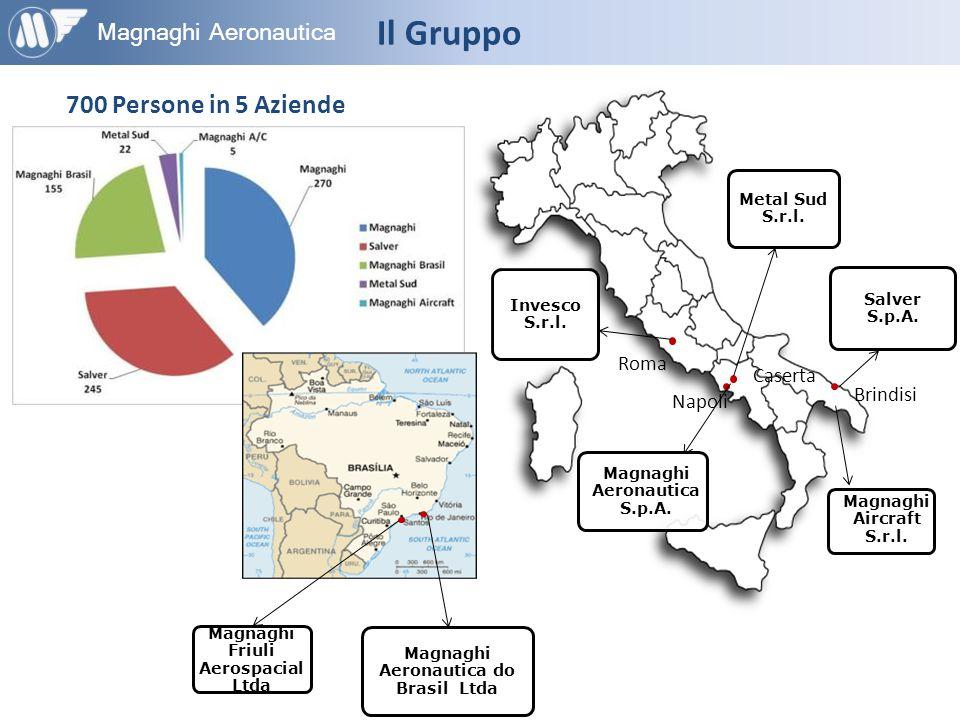 Il Gruppo 700 Persone in 5 Aziende Roma Caserta Brindisi Napoli