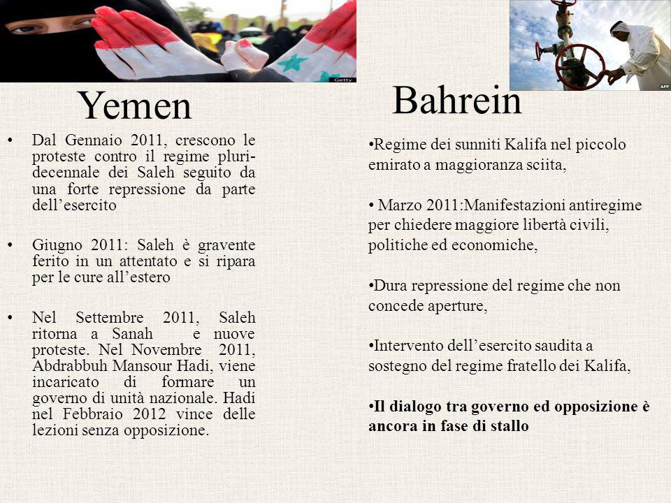 Yemen Bahrein.