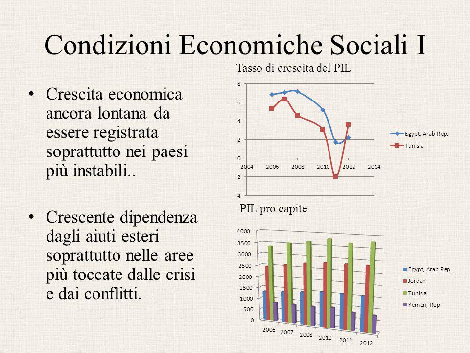Condizioni Economiche Sociali I